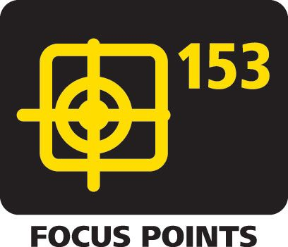 153-FOCUS-POINTS