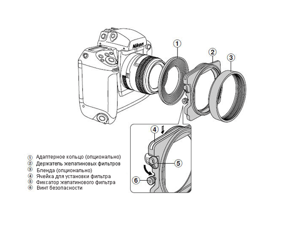 Nikon Адаптерное кольцо (95 мм) для AF-4 от Nikonstore.ru